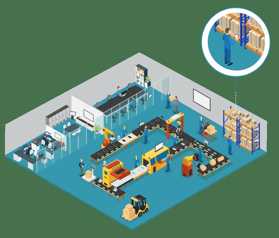 Digital Manufacturing CLYD