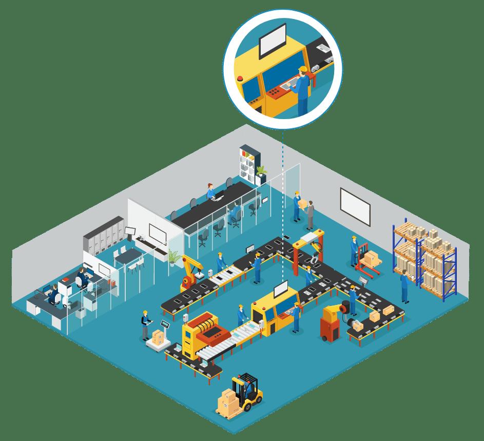 Digital Manufacturing Media4Display