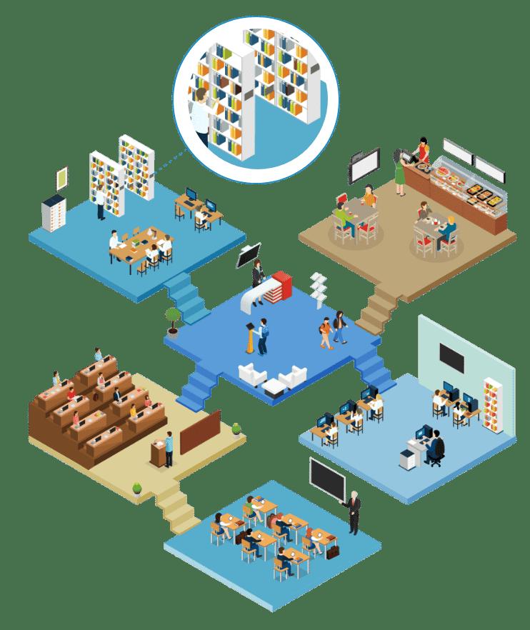 Education Meeting4Display