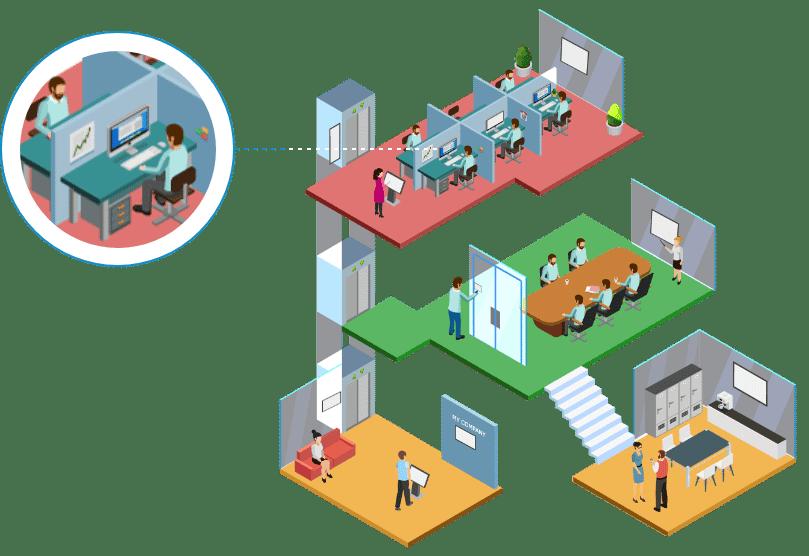 Channels Corporate & Smart Building