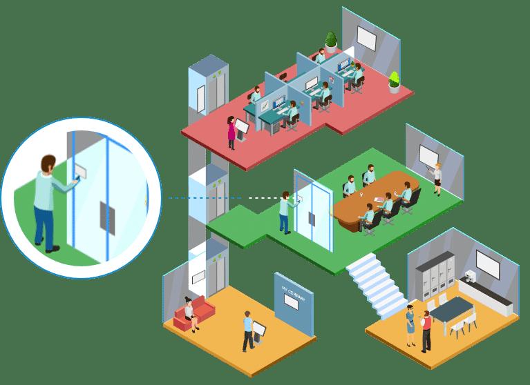 Corporate & Smart Building Meeting4Display
