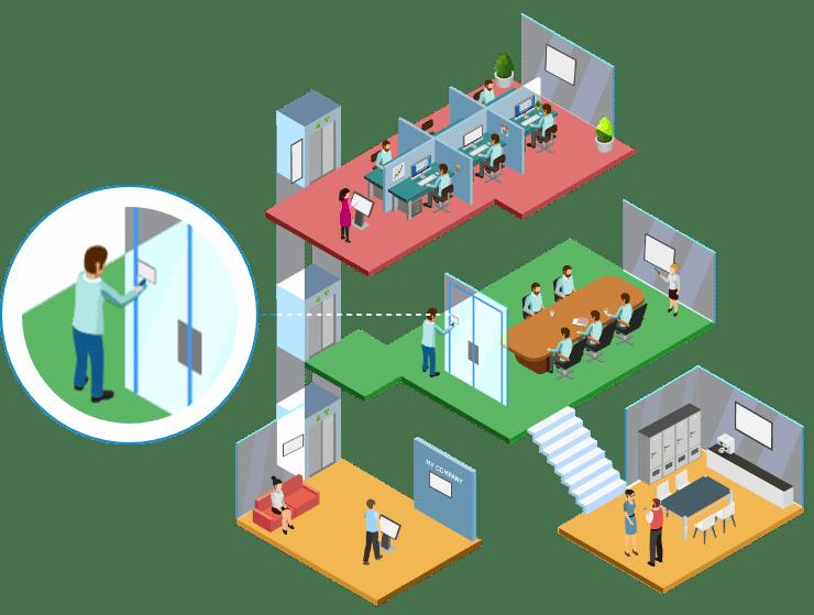 MT4D - Corporate & Smart Building